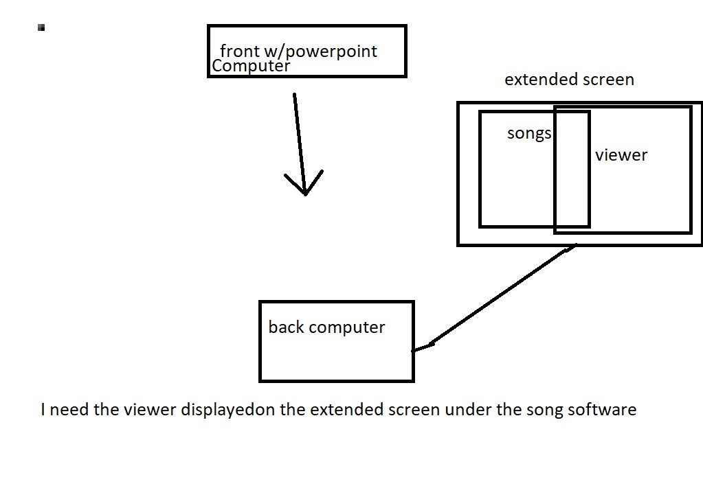 display layers.jpg